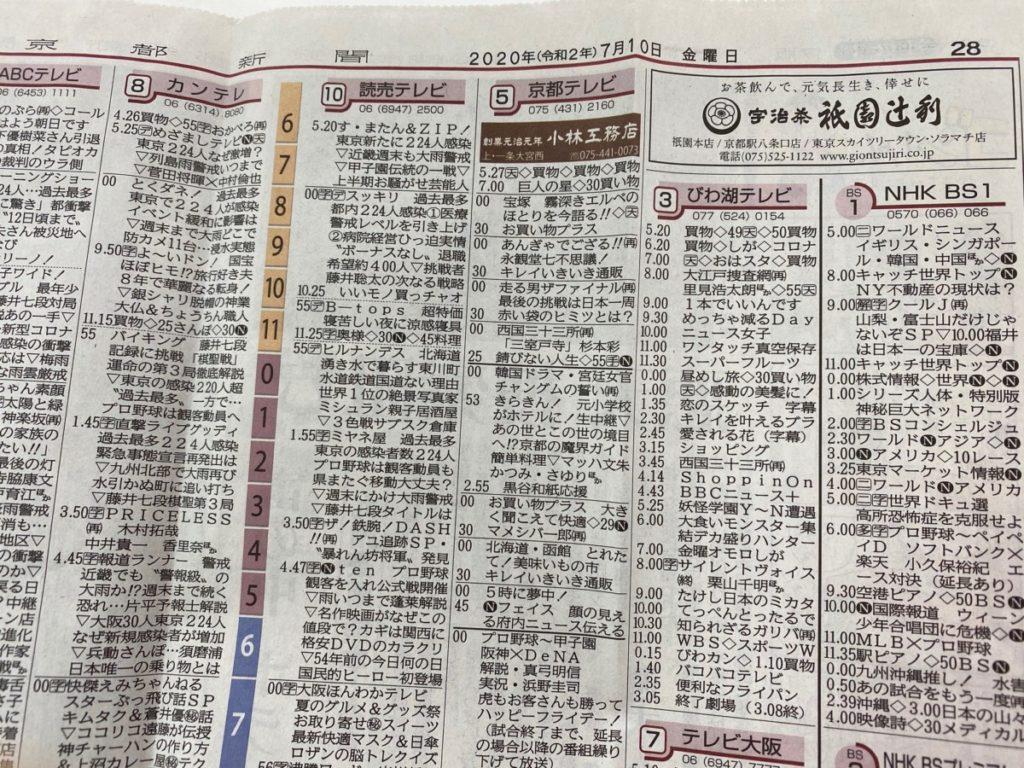 京都新聞TV欄広告